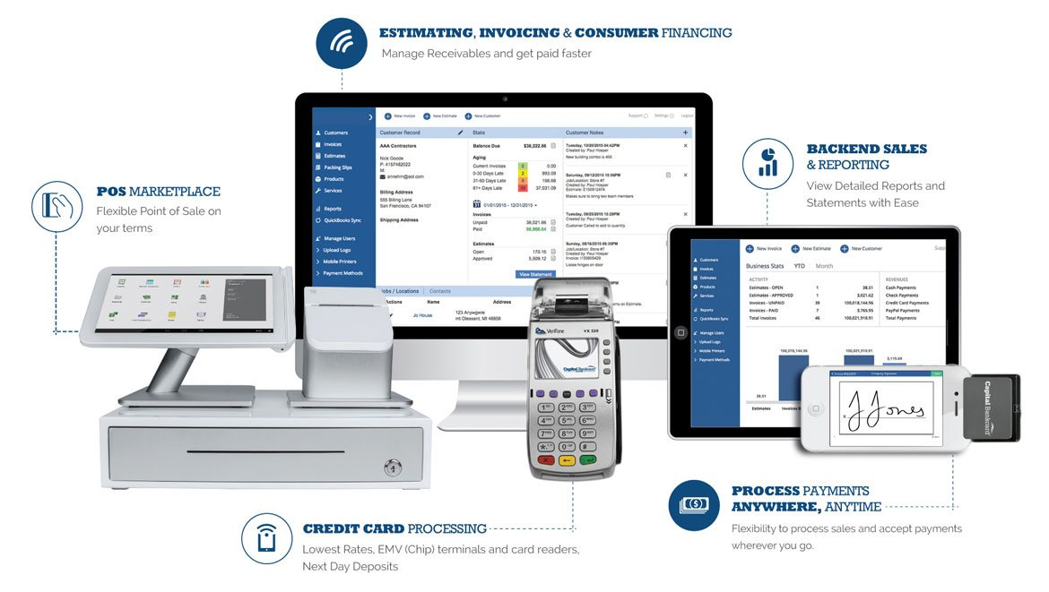 Top Payment Processor in Charlotte